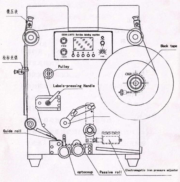 drawing of the semi automatic round bottle labeling machine