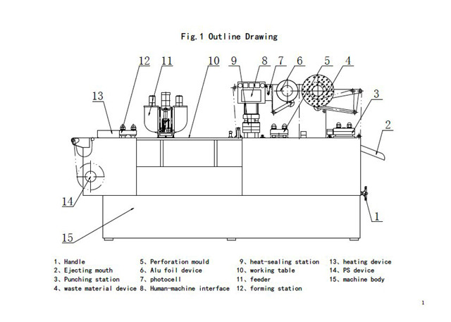 Basic configuration of cup form fill and seal equipment