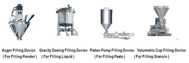 PM180HFFS_Configuration of HFFS packaging machine