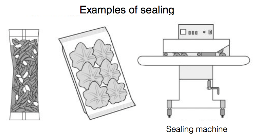 Seals the contents to isolate them from outside air.