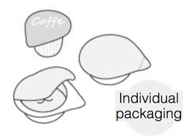 portion pack machine