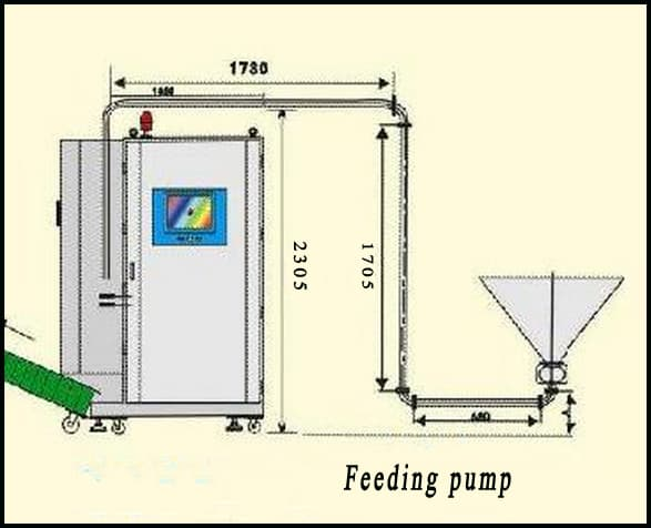 Automatic VFFS packaging machine drawing